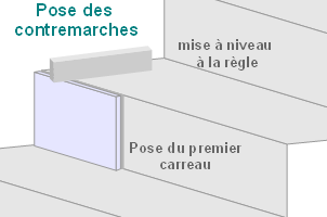 Guide de pose nez de for Pose carrelage diagonale ou droit