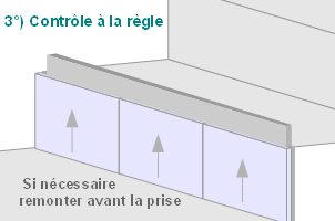 Guide de pose nez de for Comment poser du carrelage dans un escalier